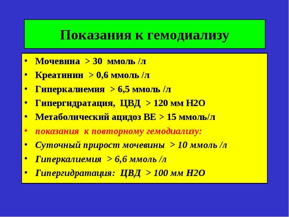 Показания к гемодиализу Мочевина > 30 ммоль /л Креатинин > 0,6 ммоль /л Гипер...