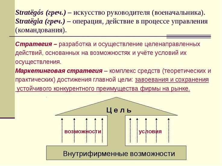 Stratëgós (греч.) – искусство руководителя (военачальника). Stratëgia (греч.)...