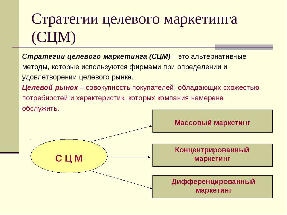 Стратегии целевого маркетинга (СЦМ) Стратегии целевого маркетинга (СЦМ) – это...