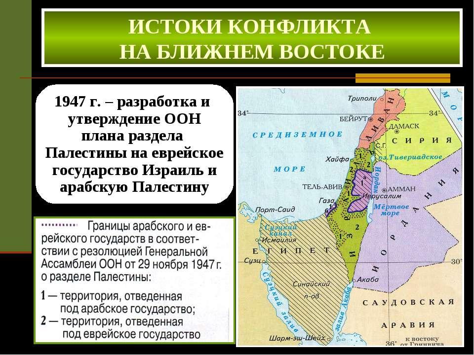 ИСТОКИ КОНФЛИКТА НА БЛИЖНЕМ ВОСТОКЕ 1947 г. – разработка и утверждение ООН пл...