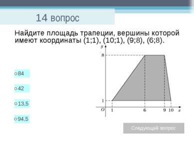 14 вопрос Найдите площадь трапеции, вершины которой имеют координаты (1;1), (...