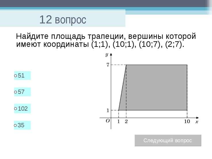 12 вопрос Найдите площадь трапеции, вершины которой имеют координаты (1;1), (...
