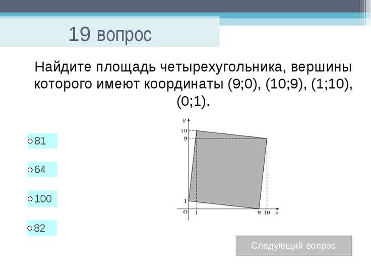 19 вопрос Найдите площадь четырехугольника, вершины которого имеют координаты...