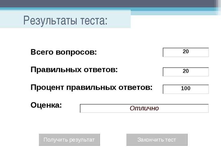Результаты теста: Всего вопросов: Правильных ответов: Процент правильных отве...