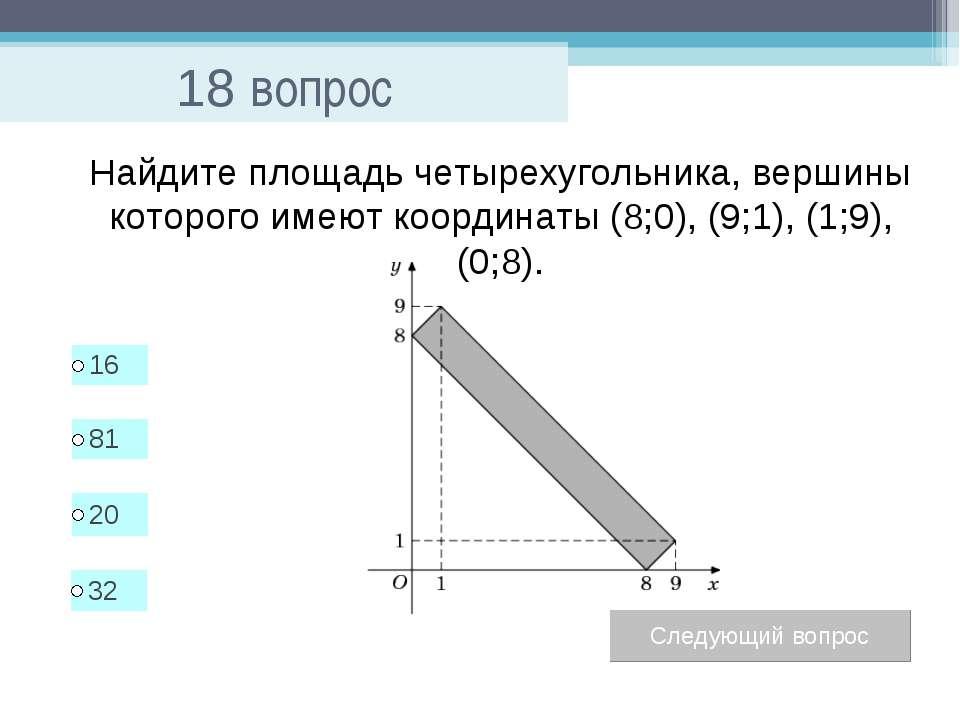 18 вопрос Найдите площадь четырехугольника, вершины которого имеют координаты...