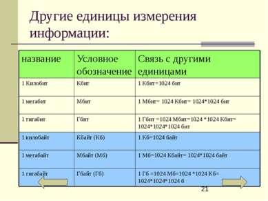 Вычисление количества информации