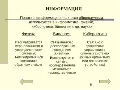 ИНФОРМАЦИЯ Понятие «информация» является общенаучным, используется в информат...