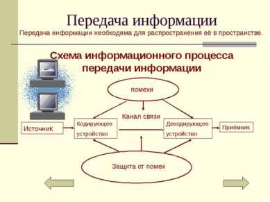 Восприятие информации Информацию до человека доносят его органы чувств: Глаза...