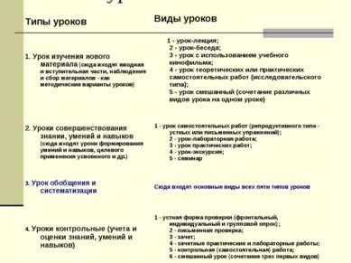 Типы уроков Типы уроков Виды уроков 1. Урок изучения нового материала (сюда в...