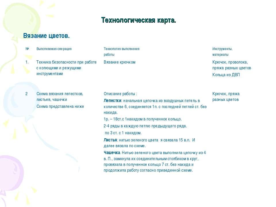 Технологическая карта. Вязание цветов. № Выполняемая операция Технология выпо...
