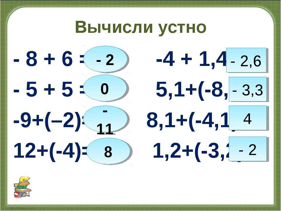 Вычисли устно - 8 + 6 = -4 + 1,4 = - 5 + 5 = 5,1+(-8,4)= -9+(–2)= 8,1+(-4,1)=...