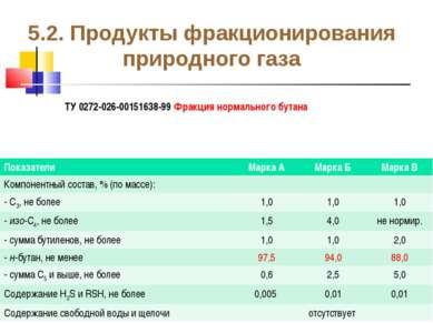 5.2. Продукты фракционирования природного газа ТУ 0272-026-00151638-99 Фракци...