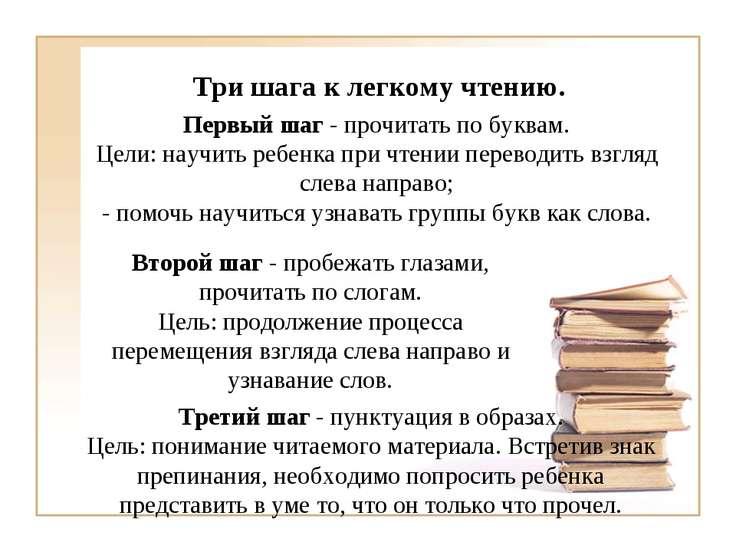 Три шага к легкому чтению. Первый шаг - прочитать по буквам. Цели: научить ре...