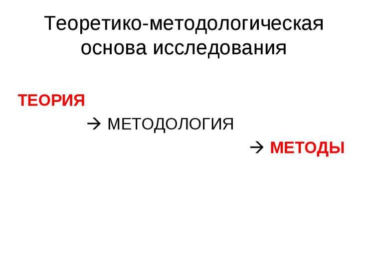 Теоретико-методологическая основа исследования ТЕОРИЯ МЕТОДОЛОГИЯ МЕТОДЫ