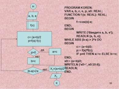 * Н a, b, e f(x) c= (a+b)/2 p=f(a) f(c) p>0 b=c |b-a|>2e X0=(a+b)/2 X0 К a=c ...