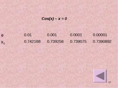 * Cos(x) – x = 0 e 0.01 0.001 0.0001 0.00001 x0 0.742188 0.739258 0.739075 0....