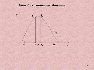 * a b f(x) y x x x2 x1 f1 f2 Метод половинного деления.