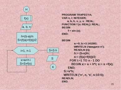 * H f(x) a, b, n h=(b-a)/n S=(f(a)+f(b))/2 i=1, n-1 x=a+h i S=S+f(x) S=S h S ...