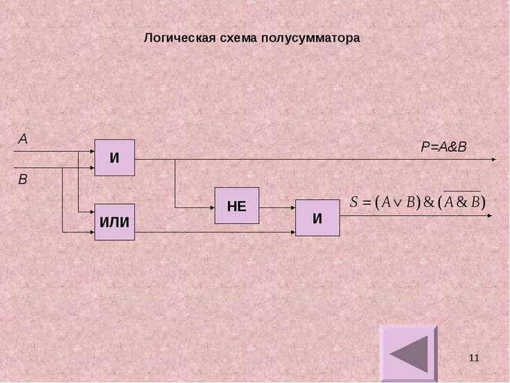 * Логическая схема полусумматора И ИЛИ НЕ И А В Р=А&В