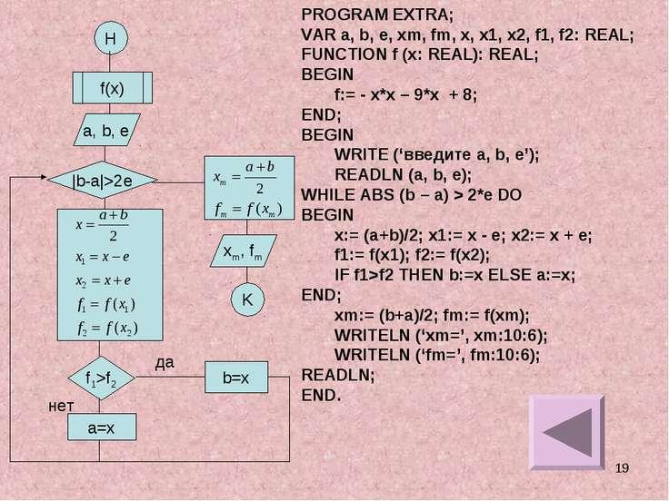 * Н f(x) a, b, e |b-a|>2e f1>f2 a=x xm, fm K b=x PROGRAM EXTRA; VAR a, b, e, ...