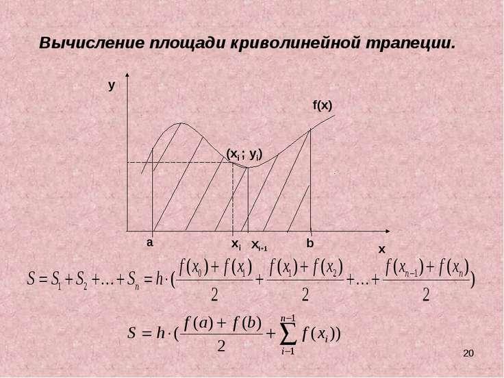 * a b xi f(x) y x (xi ; yi) Вычисление площади криволинейной трапеции. Xi+1
