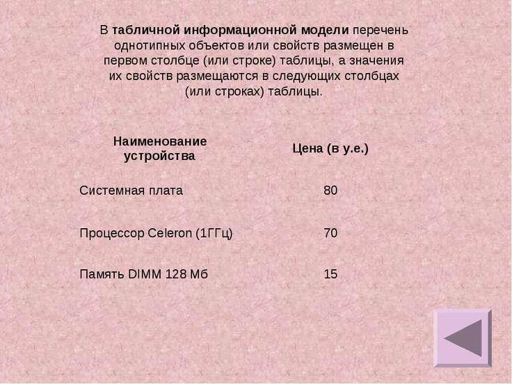 * В табличной информационной модели перечень однотипных объектов или свойств ...
