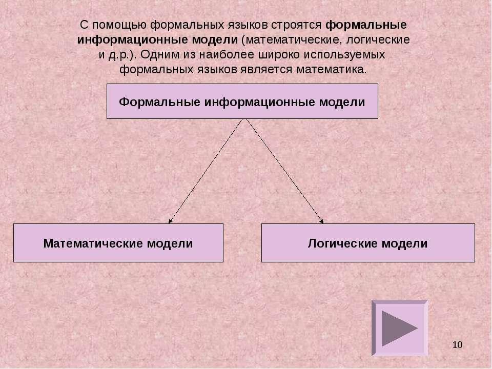 * С помощью формальных языков строятся формальные информационные модели (мате...