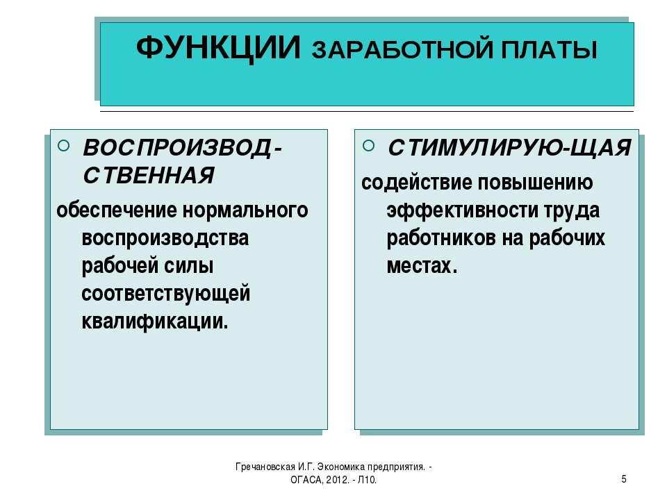 Гречановская И.Г. Экономика предприятия. - ОГАСА, 2012. - Л10. * ФУНКЦИИ ЗАРА...
