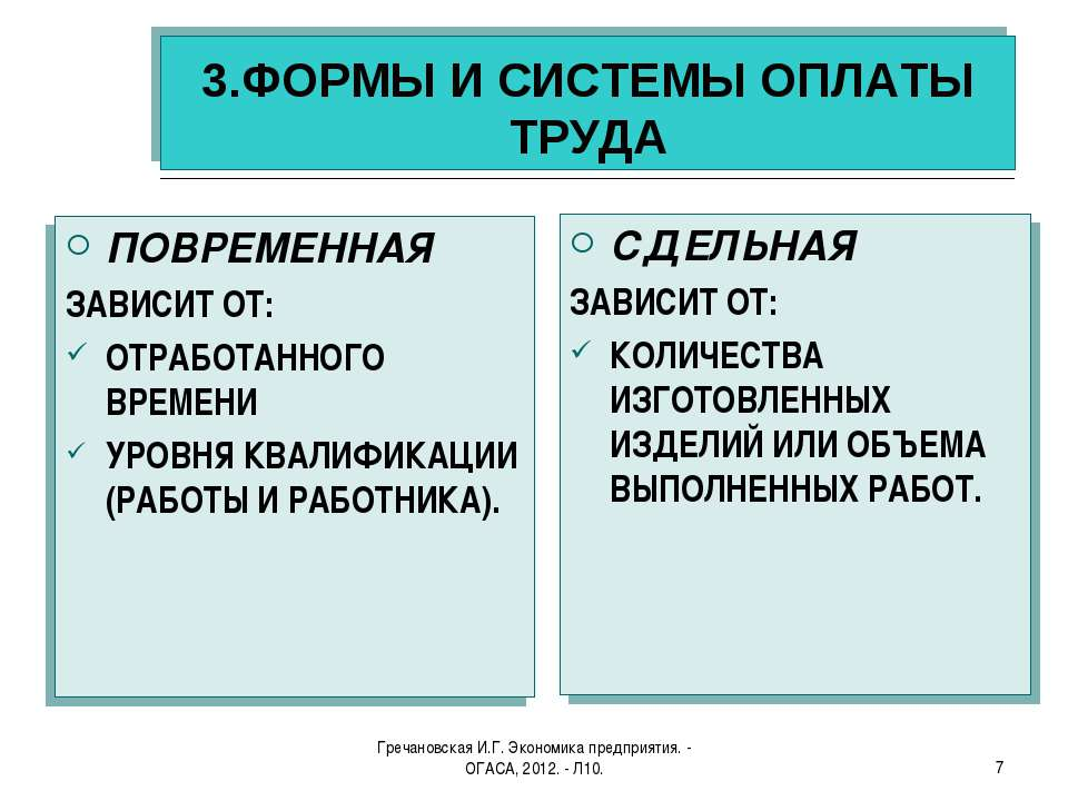 Гречановская И.Г. Экономика предприятия. - ОГАСА, 2012. - Л10. * 3.ФОРМЫ И СИ...