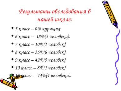 Результаты обследования в нашей школе: 5 класс – 0% курящих. 6 класс – 18%(3 ...