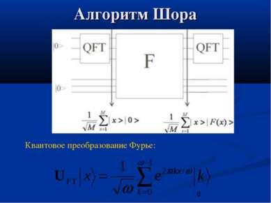 Алгоритм Шора Квантовое преобразование Фурье: