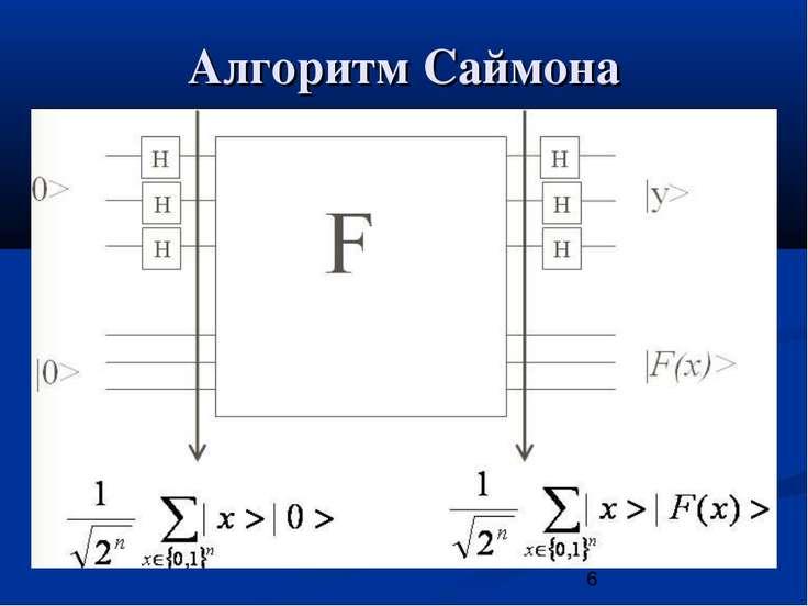 Алгоритм Саймона