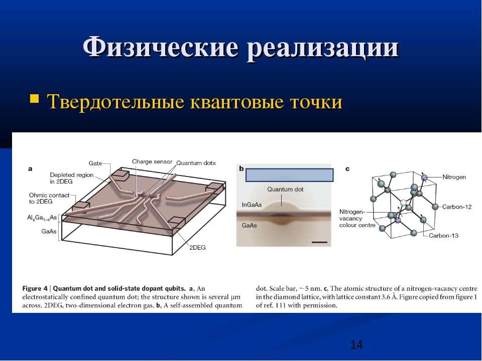 Физические реализации Твердотельные квантовые точки