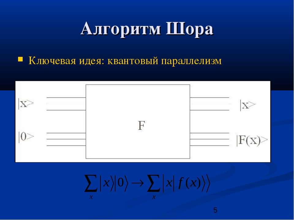 Алгоритм Шора Ключевая идея: квантовый параллелизм