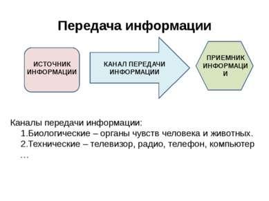 Передача информации Каналы передачи информации: Биологические – органы чувств...