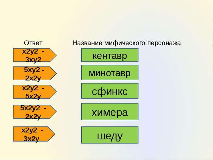 Решите уравнение ( 23 + 3х) + (8х – 41) = 15 23 + 3х + 8х – 41 = 15 23 + 3х +...