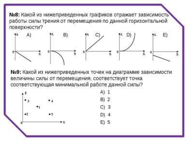 №8: Какой из нижеприведенных графиков отражает зависимость работы силы трения...