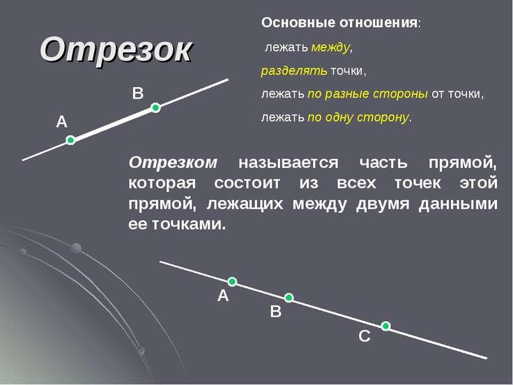 Отрезок Основные отношения: лежать между, разделять точки, лежать по разные с...