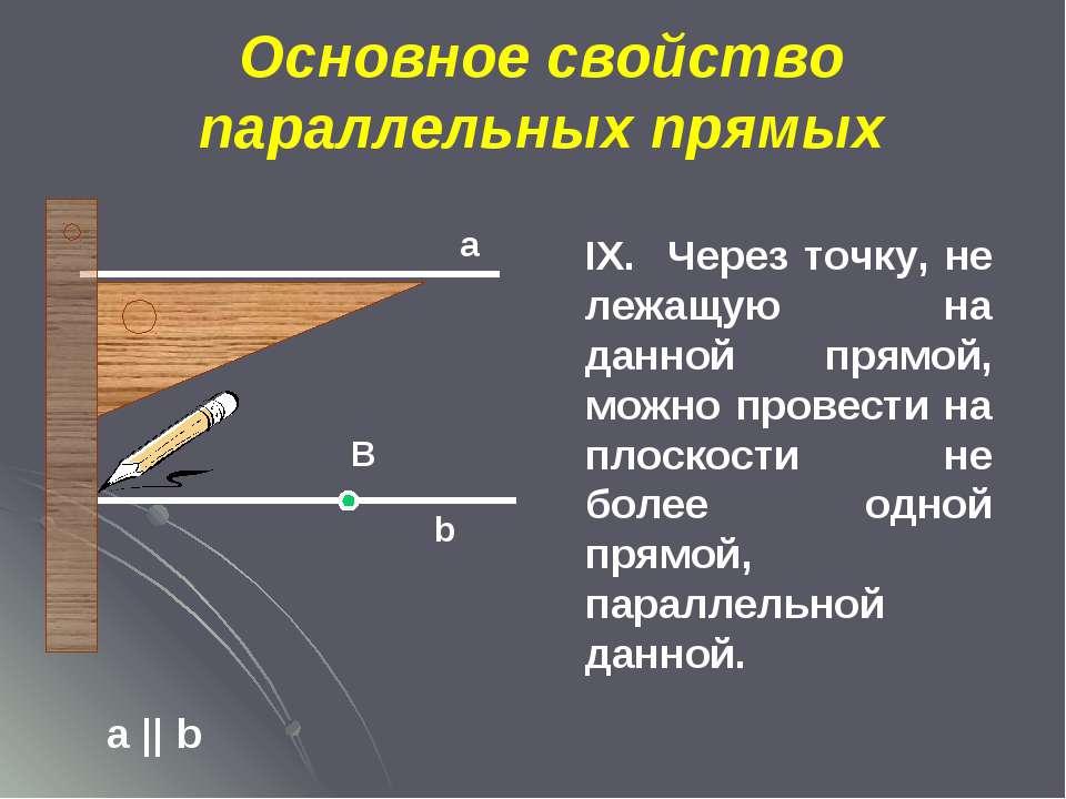 Основное свойство параллельных прямых а || b а В b IX. Через точку, не лежащу...