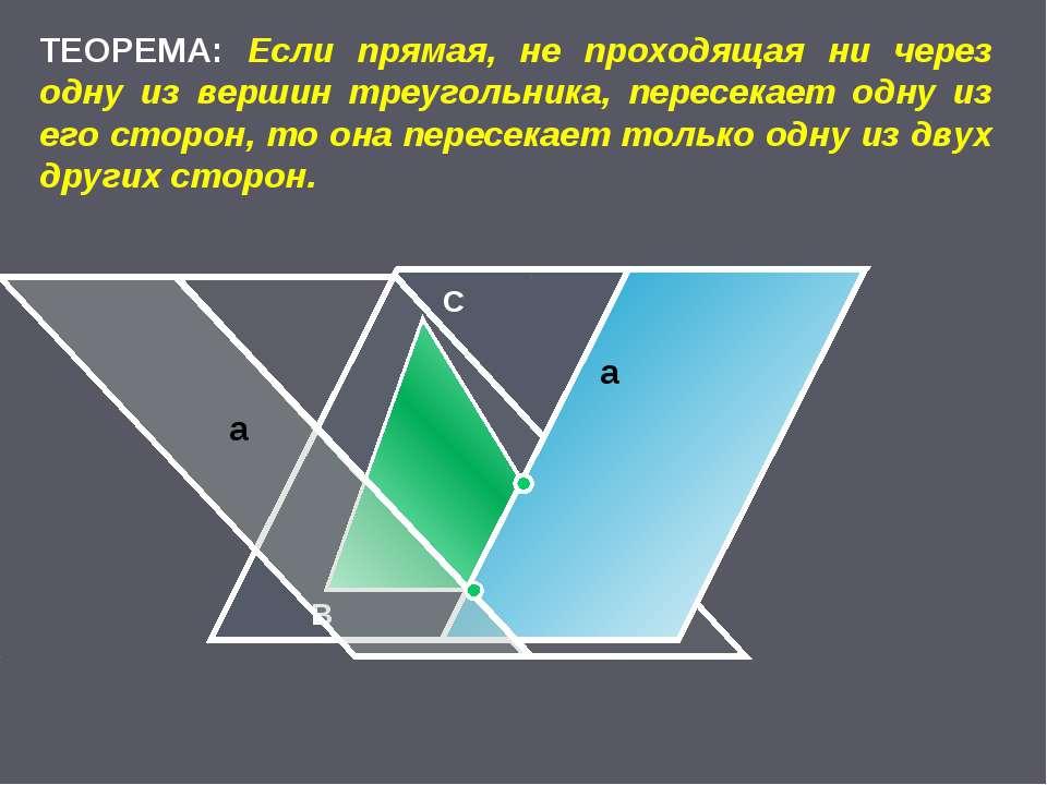 ТЕОРЕМА: Если прямая, не проходящая ни через одну из вершин треугольника, пер...