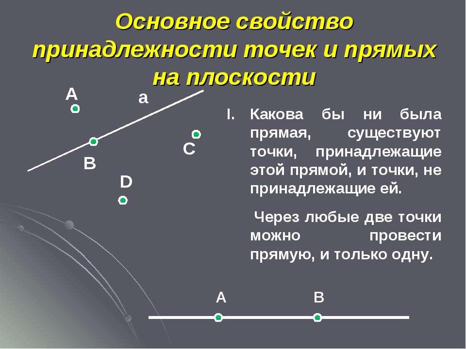 А а В С D Какова бы ни была прямая, существуют точки, принадлежащие этой прям...