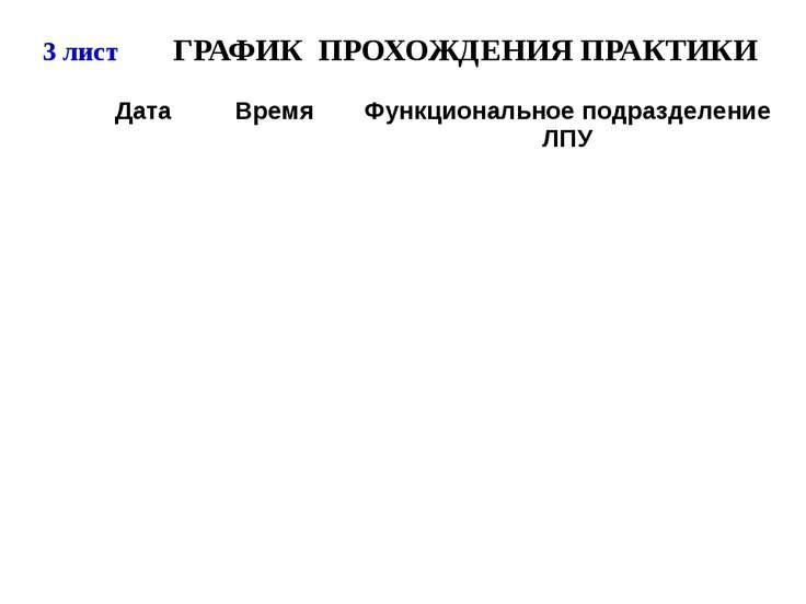 3 лист ГРАФИК ПРОХОЖДЕНИЯ ПРАКТИКИ Дата Время Функциональное подразделение ЛПУ
