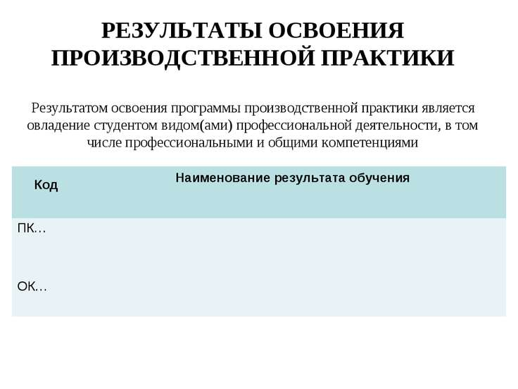РЕЗУЛЬТАТЫ ОСВОЕНИЯ ПРОИЗВОДСТВЕННОЙ ПРАКТИКИ  Результатом освоения программ...