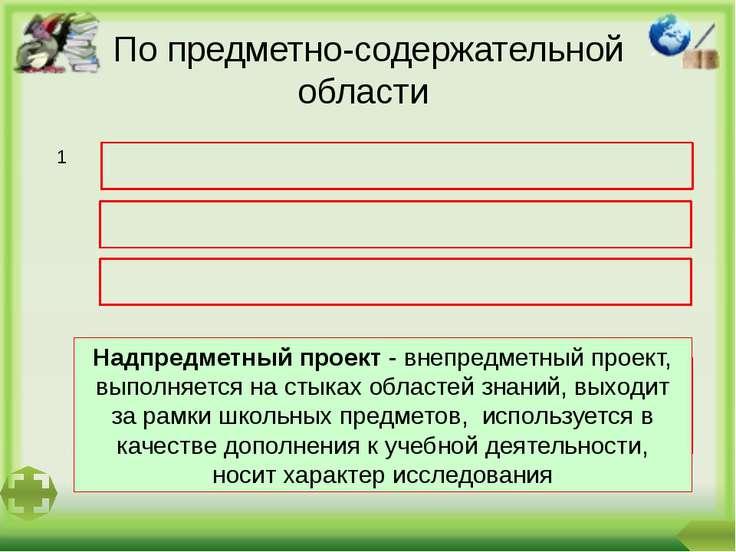 Условные обозначения Вопросы к занятию Задания к занятию Дополнительное чтени...