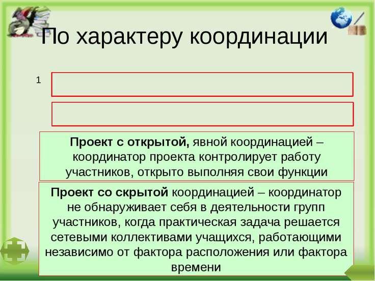 Задание №4 Изучите проекты на сайте http://dist-pro.narod.ru/ и заполните таб...