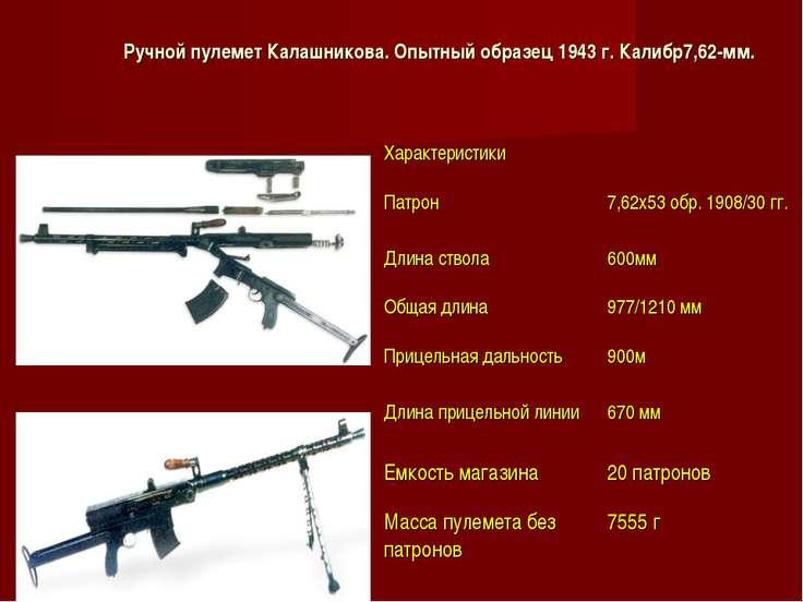 Ручной пулемет Калашникова. Опытный образец 1943 г. Калибр7,62-мм. Характерис...