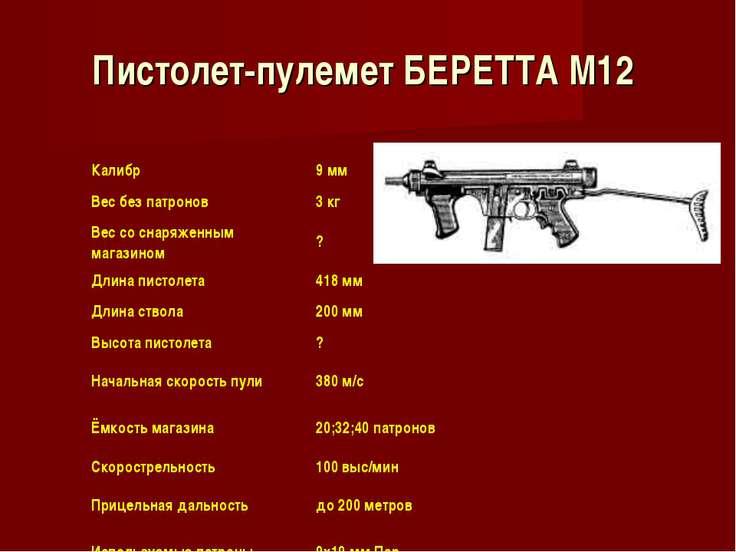 Пистолет-пулемет БЕРЕТТА М12 Калибр 9 мм Вес без патронов 3 кг Вес со снаряже...