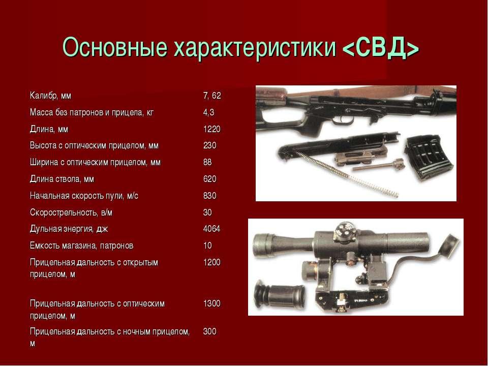 Основные характеристики Калибр, мм 7, 62 Масса без патронов и прицела, кг 4,3...
