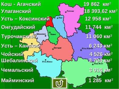 Кош - Агачский 19 862 км2 Улаганский 18 393,62 км2 Усть – Коксинский 12 958 к...