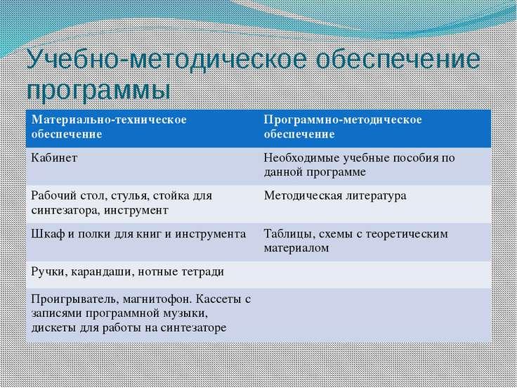 Учебно-методическое обеспечение программы Материально-техническое обеспечение...